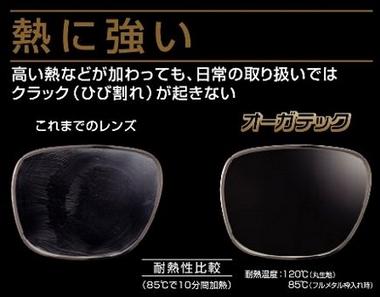 眼鏡用レンズ